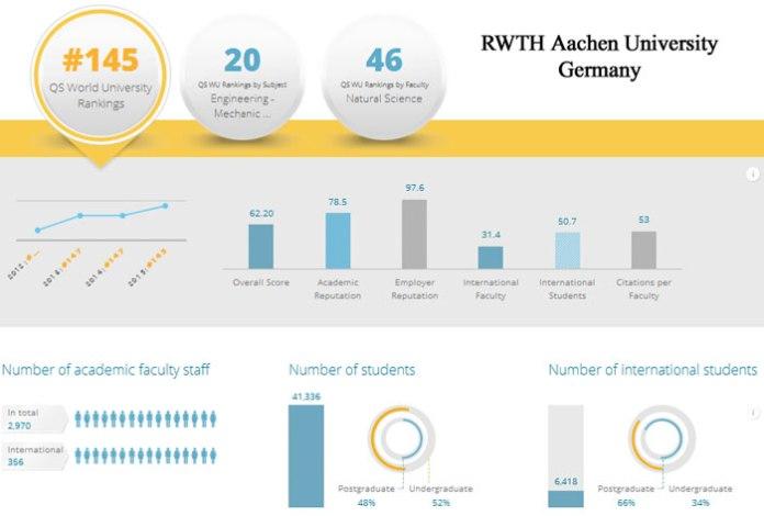 9-RWTH-Aachen-University,-G
