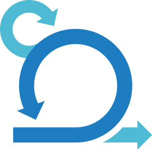 Agile Journey – TFS Area Paths vs  Iteration Paths | AFTERSHOX