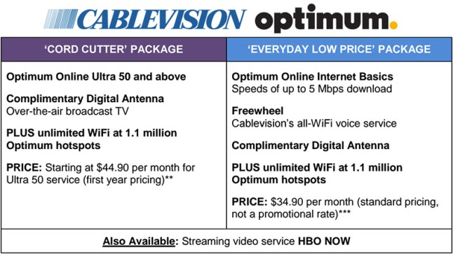 Cablevision bundles Web, Digital Antenna, and optional HBO
