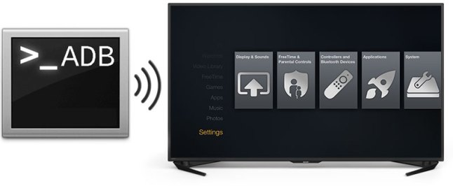 adb-settings-direct-fire-tv-stick-header