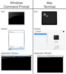 windows-command-prompt-cmd-mac-terminal