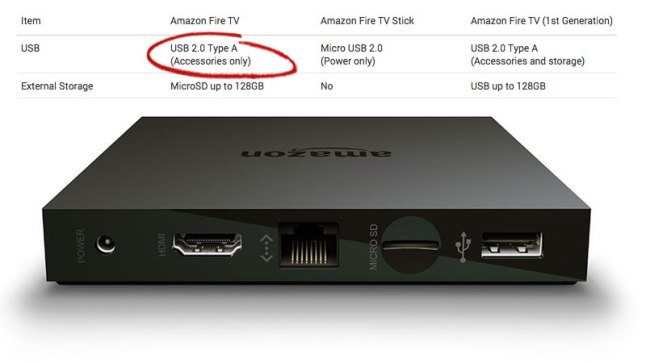 fire-tv-2nd-gen-usb-port-spec
