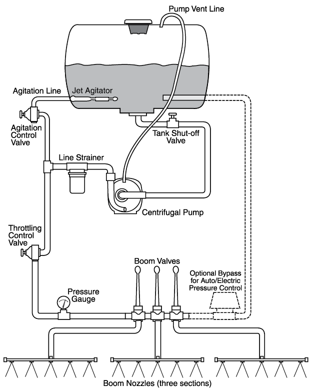 Wiring Diagram: 34 Diagram Of A Pressure Control Valve On