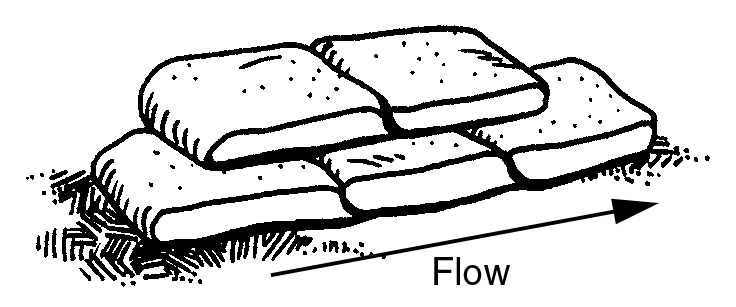 Stacking Sandbags — Publications