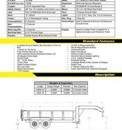 big tex wiring diagram wiring diagram info 7 blade trailer wiring diagram on big tex [ 800 x 1028 Pixel ]