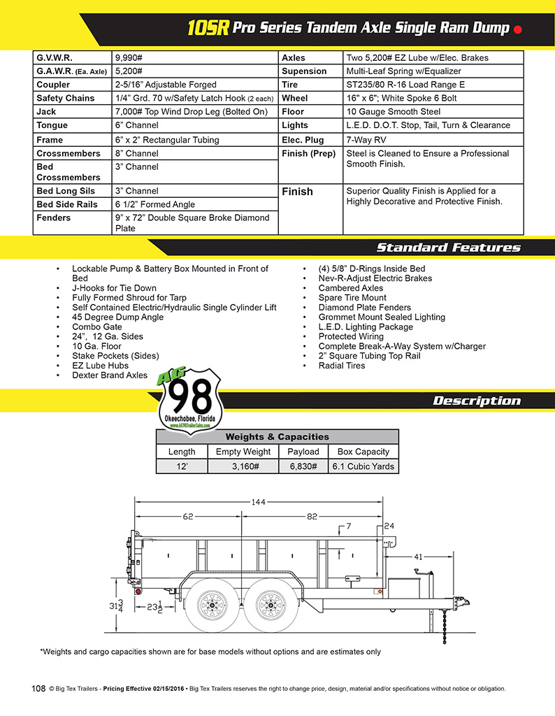 medium resolution of big tex 22gn wiring diagram 27 wiring diagram images wiring camper trailer brake wiring diagrams ez dumper trailer wiring diagram