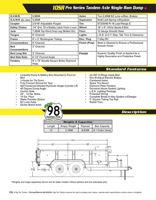 small resolution of big tex 22gn wiring diagram 27 wiring diagram images wiring camper trailer brake wiring diagrams ez dumper trailer wiring diagram