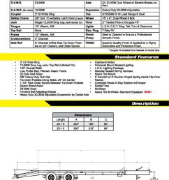 big tex 22ph 20bk 5 tandem dual wheel pintle brochure [ 800 x 1035 Pixel ]