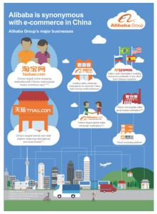 Alibaba IPO 1