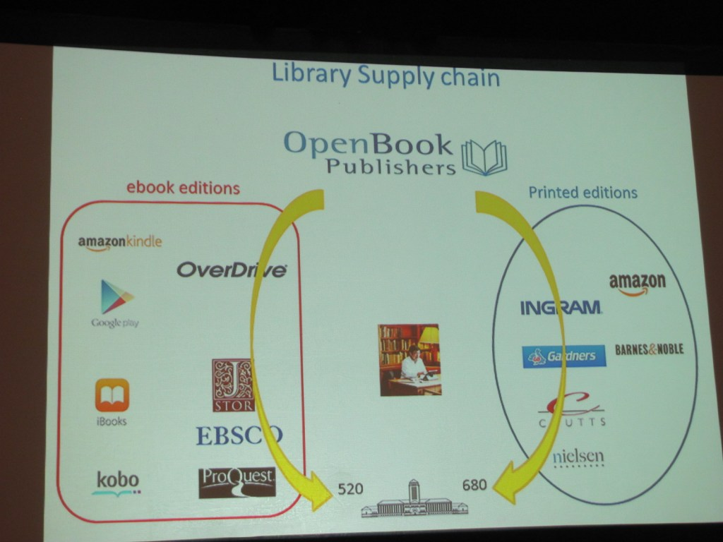 Library Supply Chain