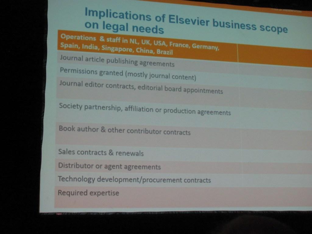 Elsevier's Legal Business