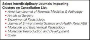Select Interdisciplinary Journals Impacting Clusters on Cancellation List