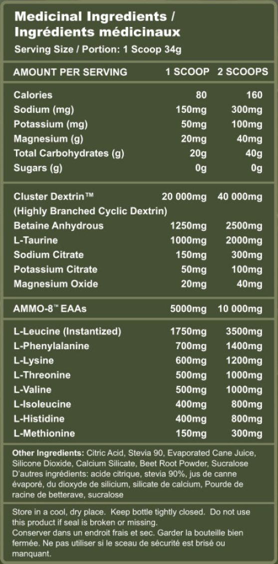 Battle Juice Tropic Thunder Nutrition Facts