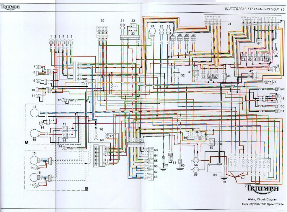 medium resolution of wiringmap wiring diagram 1971 triumph tr6 pdf readingrat net at cita asia