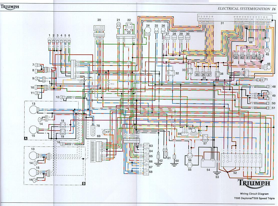 hight resolution of wiringmap wiring diagram 1971 triumph tr6 pdf readingrat net at cita asia