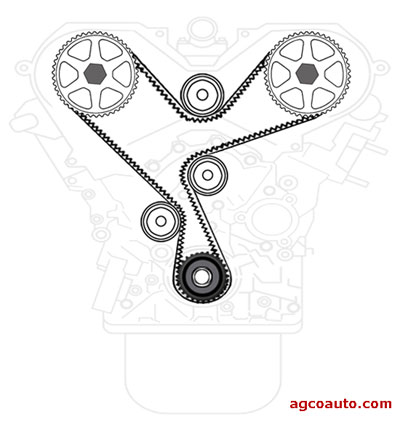 AGCO Automotive Corporation Vehicle Questions