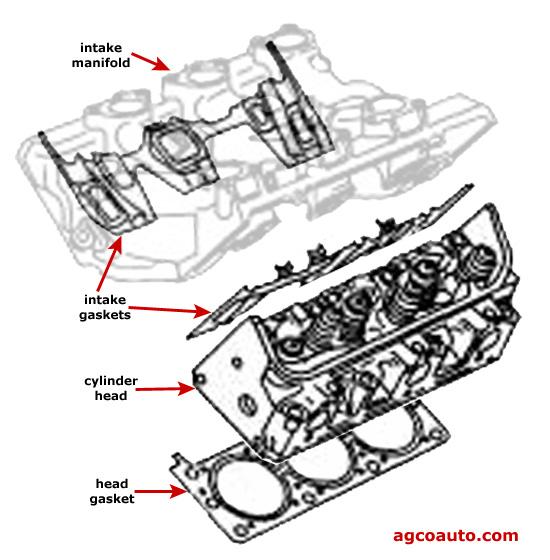3800 engine coolant leak