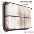 Cheap air filters may not seal and can be worse than the dirty
