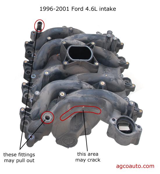 V8 Car Engine Diagram Wiring Diagram For 1950 Ford