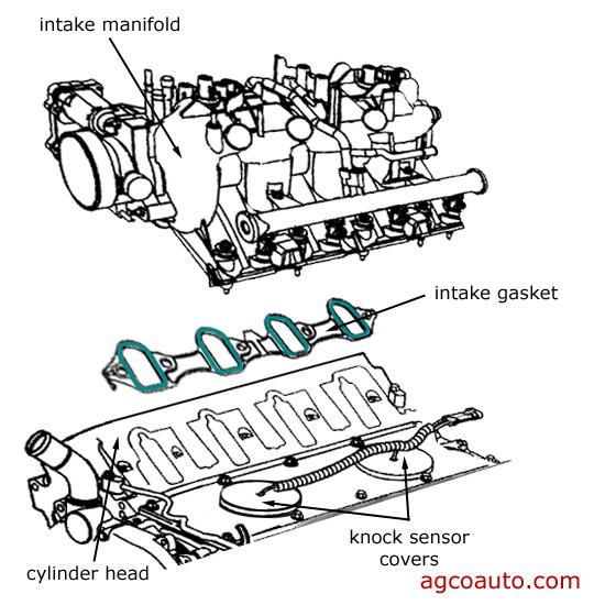gm 5.3 engine diagram