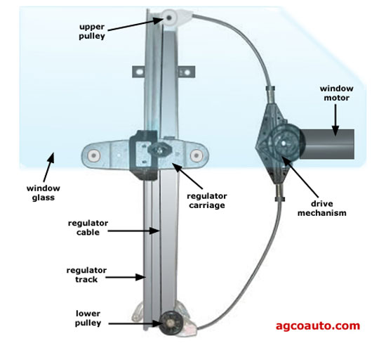 Innova Power Window Wiring Diagram