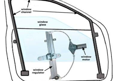 Auto Door Glass Parts