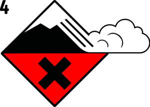 Picture: Avalanche warning sign