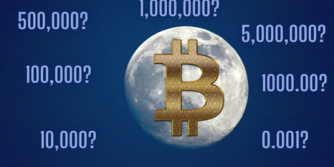 Where is the Bitcoin price heading?