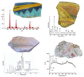 Pruebas químicas realizadas a las piezas arqueológicos. Imagen: Fundación Descubre