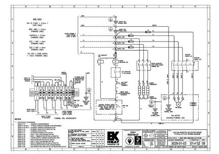 Schema Electrique Aerotherme