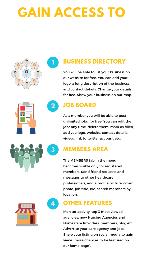 why register on agency care staff website