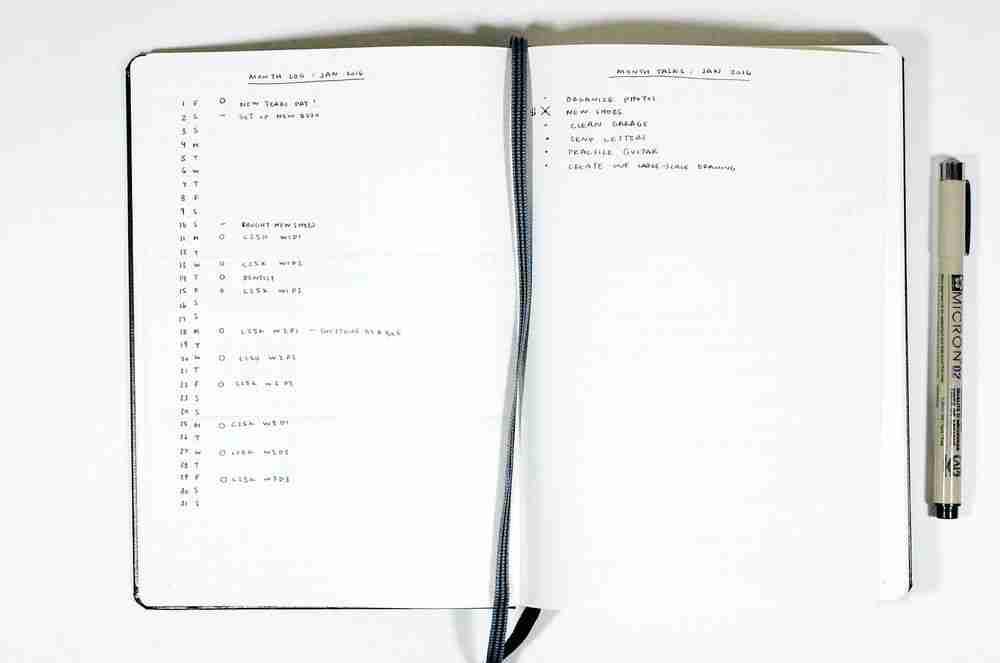 mese bullet journal