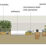 anfiteatro lucca