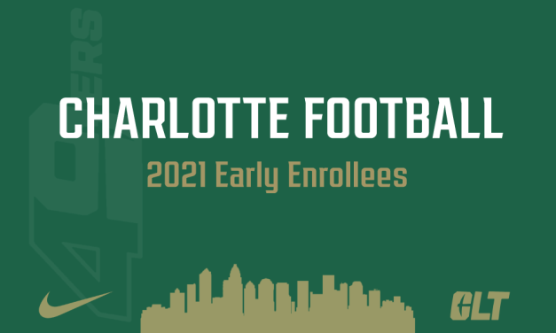 Charlotte Football Class of 2021 Early Enrollees