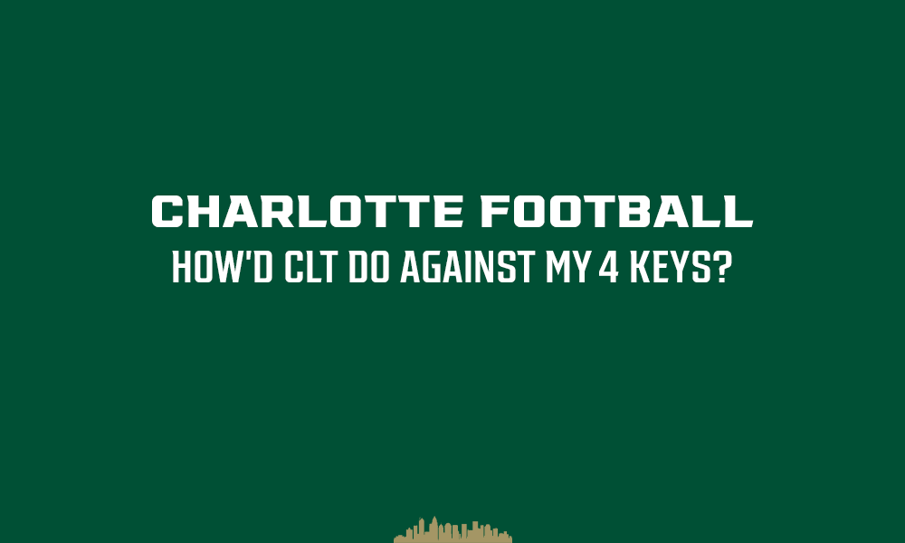 Assessing the keys to victory. How'd CLT do?