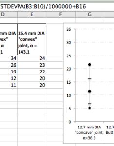 Avgmaxmin chart with standard deviation also make an avg max min in microsoft excel rh agentjim