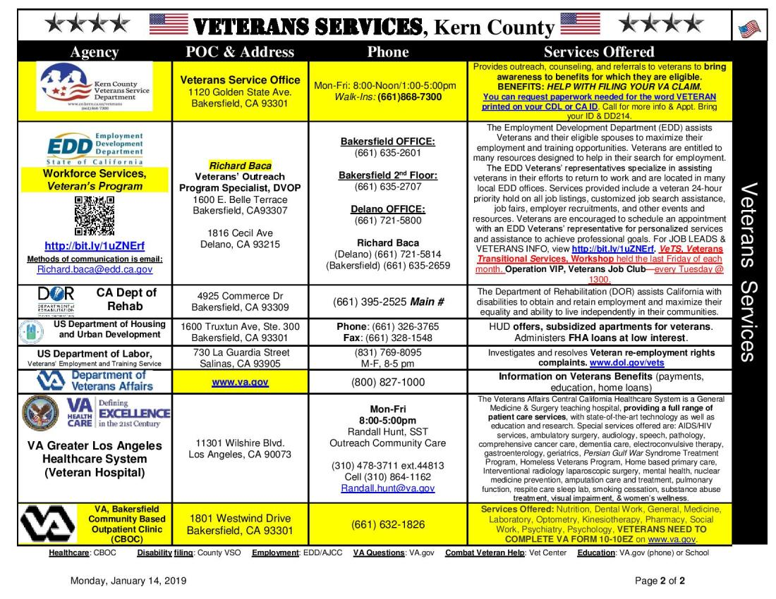 Kern County Veterans Services