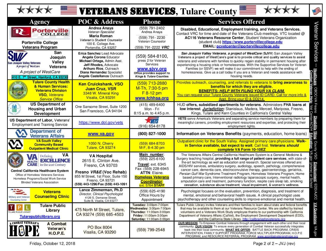 Veterans Services - TULARE COUNTY