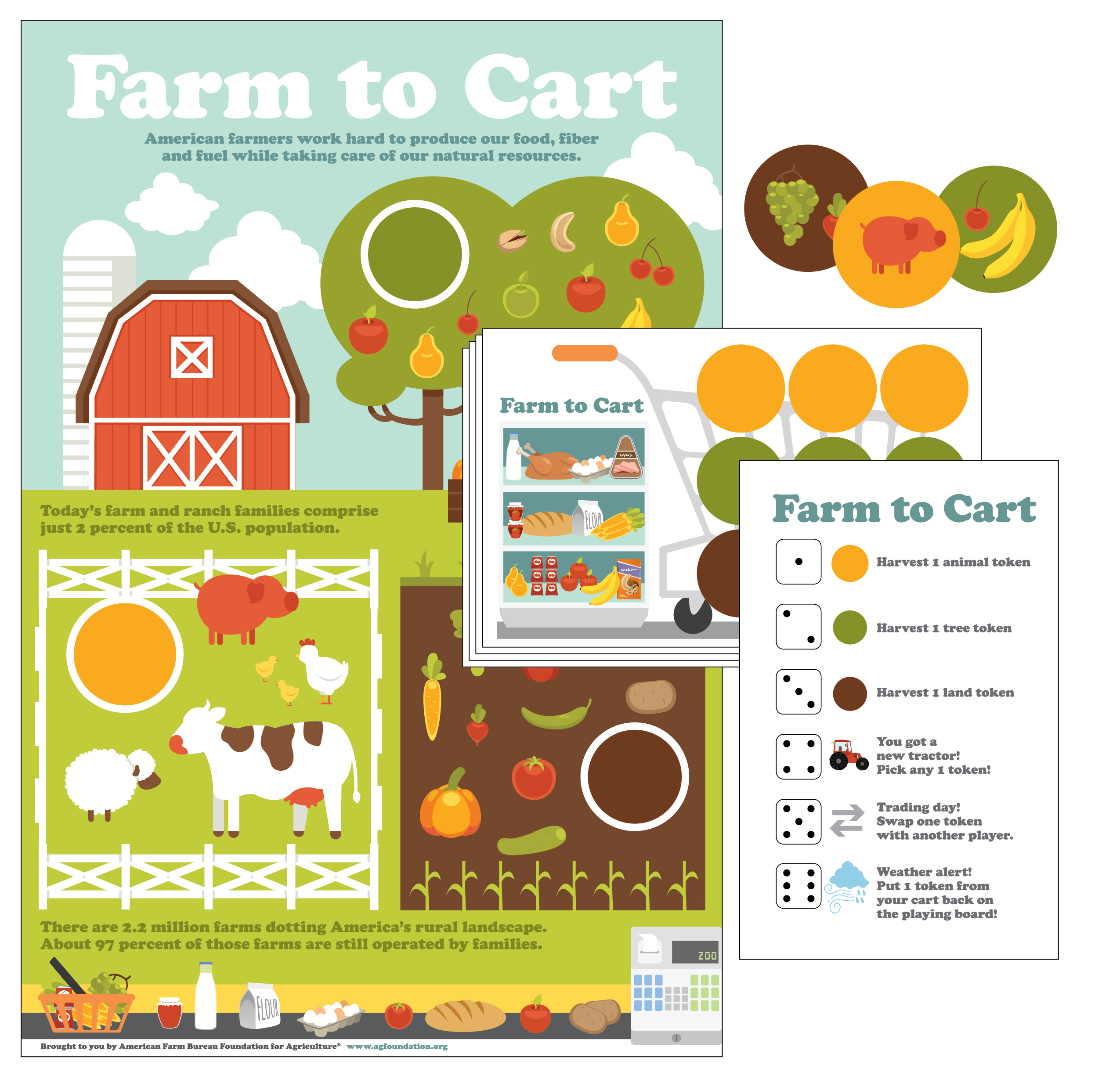 Printable Board Game Helps Kids Learn About Where Food Comes From