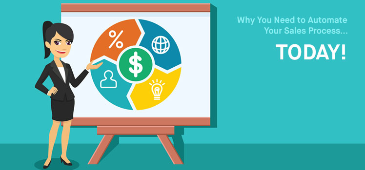 Why you need to automate your sales process… today!