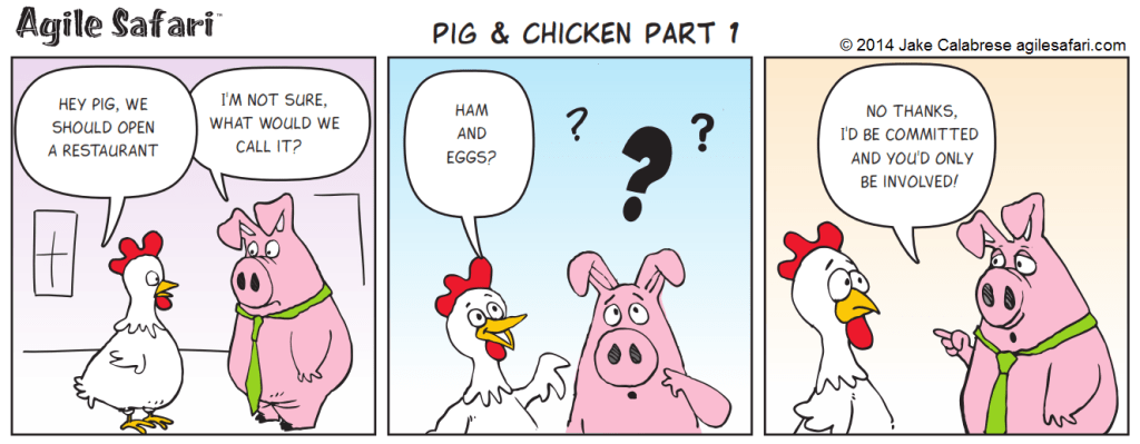 Image result for the chicken and the pig