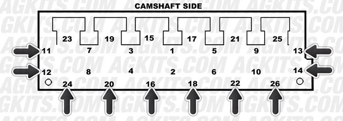 Caterpillar 3406E Truck & Equipment Data Sheet