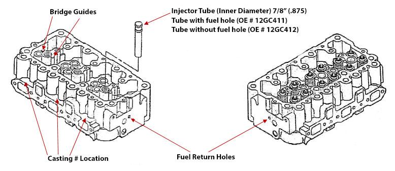 Mack E7-E-Tech Remanufactured Cylinder Head
