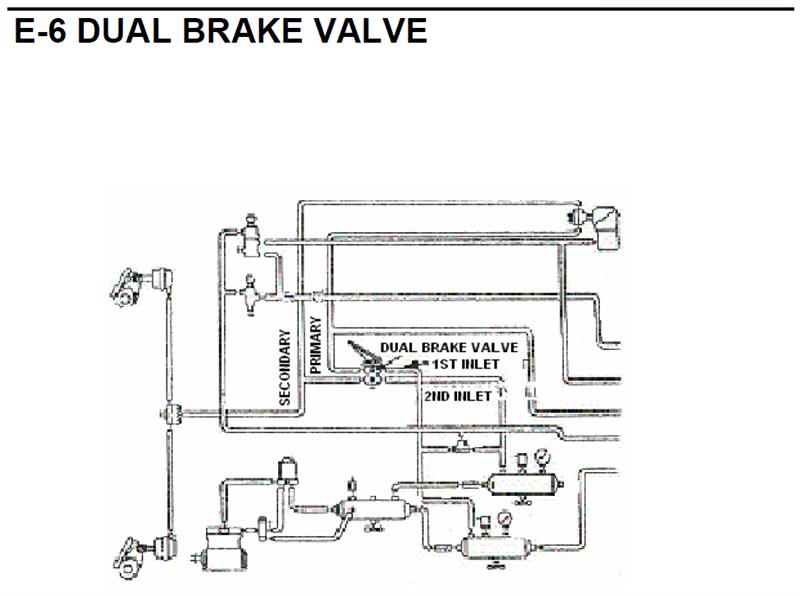 Bendix 286171- E-6 Dual Circuit Foot Brake Air Valve