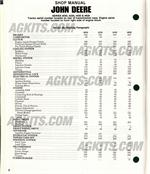 John Deere Tractor Repair Manual