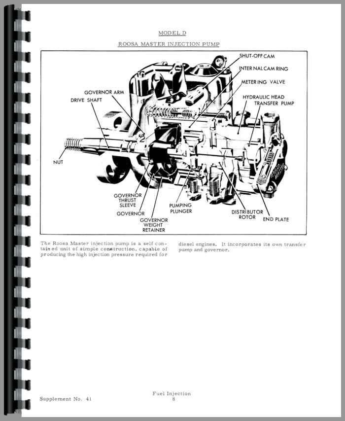Allis Chalmers 190XT Injection Pump Service Manual