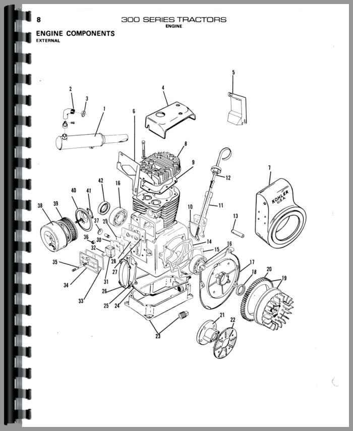 [DIAGRAM] Allis Chalmers Wiring Diagram FULL Version HD