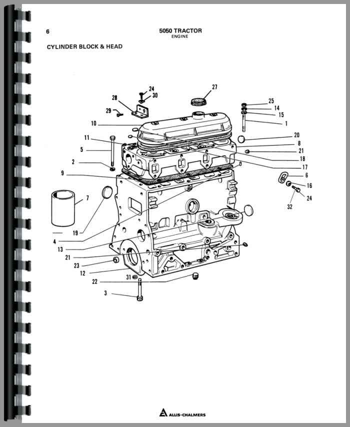 Farmall Super A Wiring Diagram Reanimators