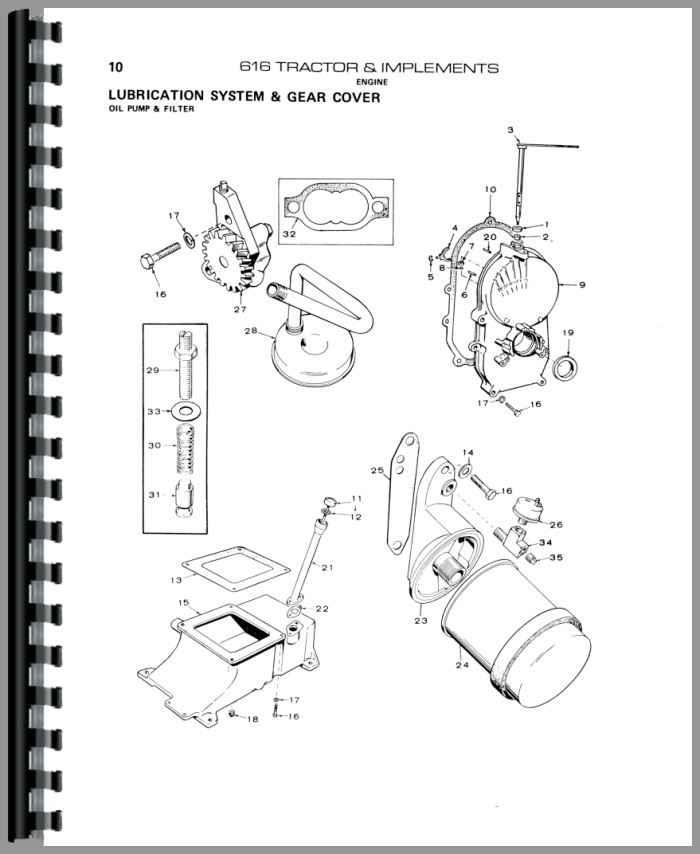 Allis Chalmers 616 Lawn & Garden Tractor Parts Manual
