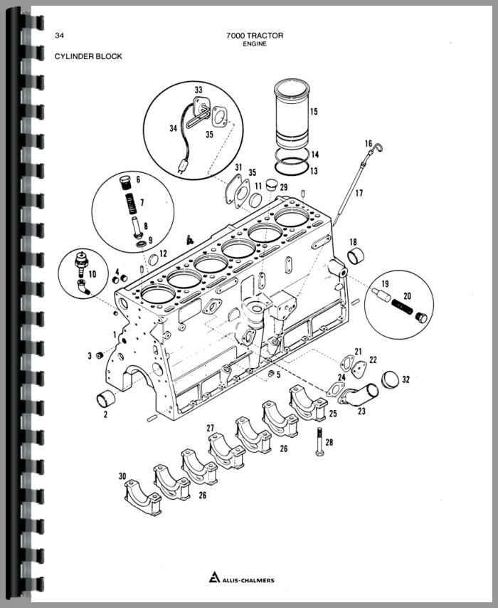 Allis Chalmers 7000 Tractor Parts Manual